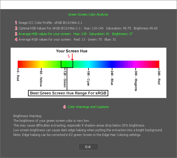 Chroma Key Screen Color Analysis
