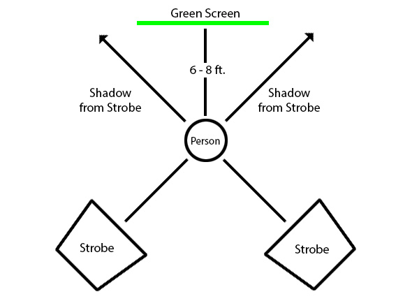 Srgb Vs Adobe 1998 For Green Screen Manual Guide